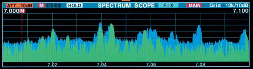 Spectrum Scope Example 2
