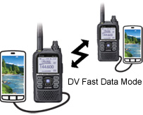 http://icomamerica.com/en/products/amateur/handheld/ID51APlus2/images/DVFastDataMode.jpg