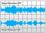 noise reduction characteristics