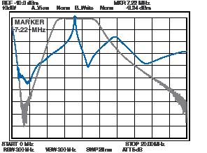 IC-7610 BPF and preselector passband characteristics