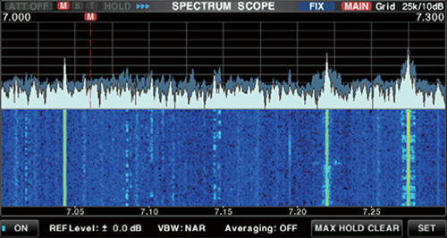 Spectrum Scope