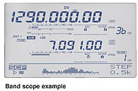 band scope display